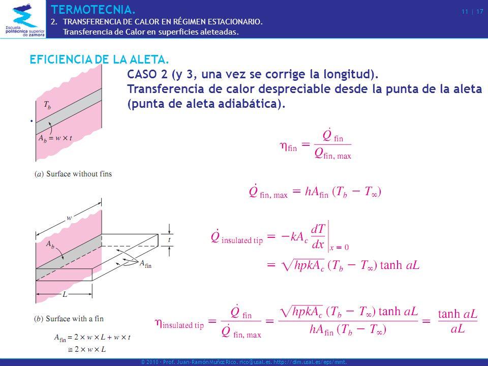 EFICIENCIA DE LA ALETA.CASO 2 (y 3, una vez se corrige la longitud).