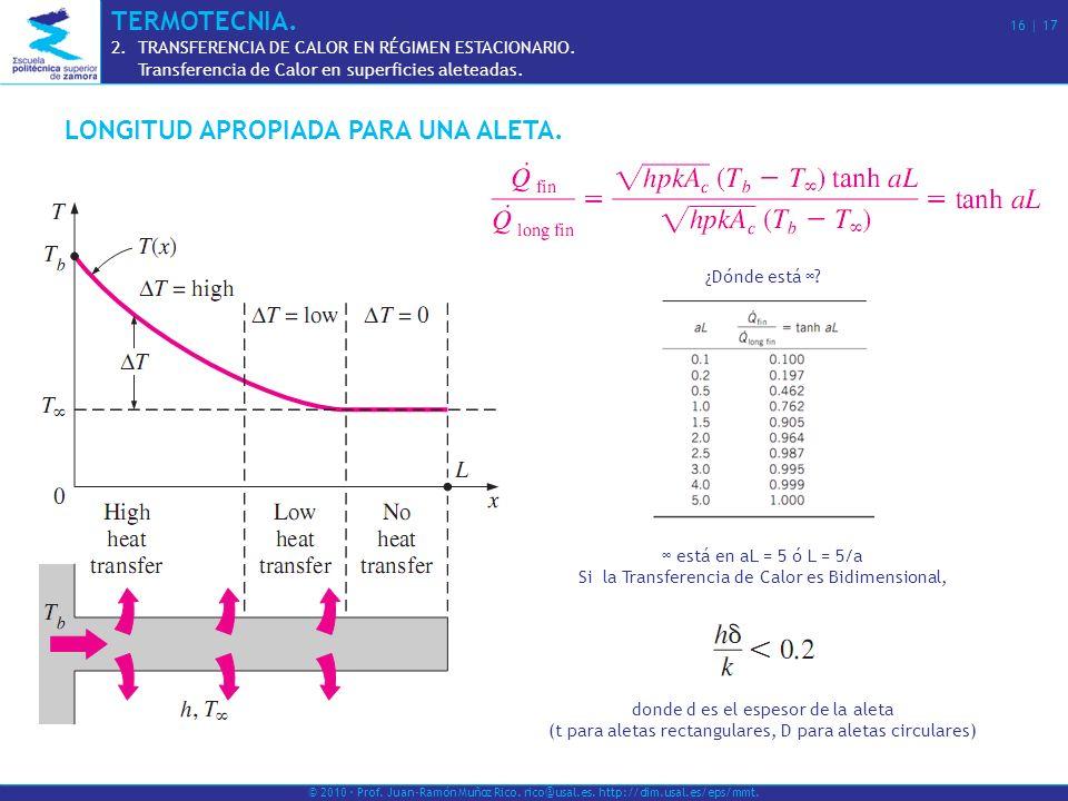 LONGITUD APROPIADA PARA UNA ALETA. está en aL = 5 ó L = 5/a Si la Transferencia de Calor es Bidimensional, ¿Dónde está ? donde d es el espesor de la a