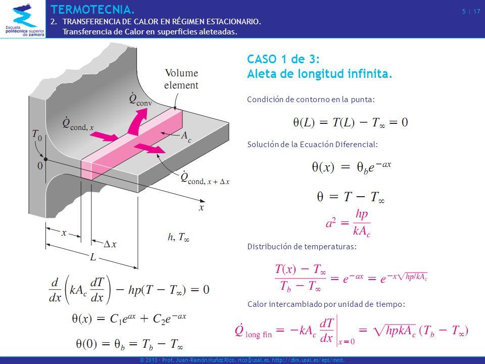 CASO 1 de 3: Aleta de longitud infinita. Condición de contorno en la punta: Solución de la Ecuación Diferencial: Distribución de temperaturas: Calor i