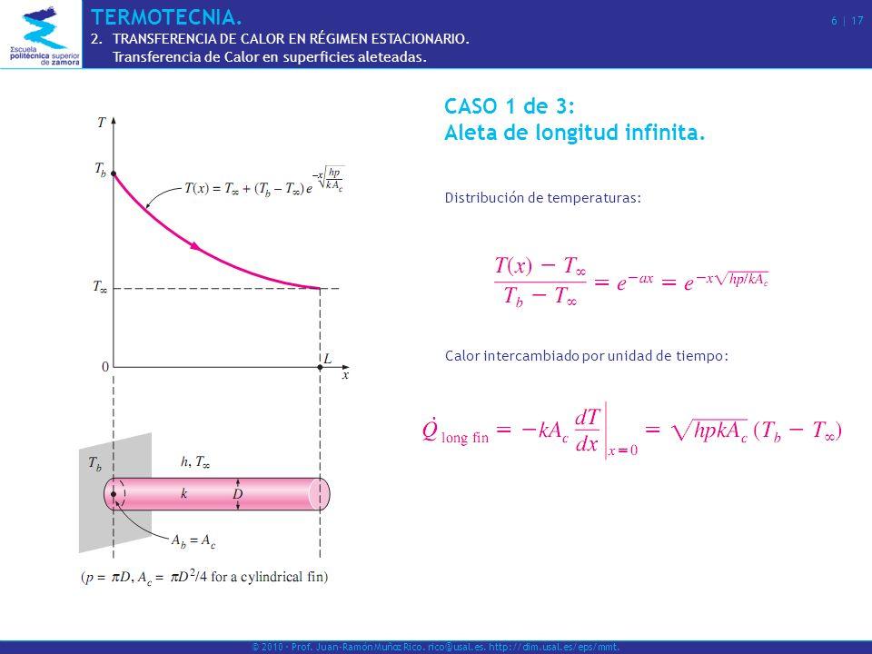 CASO 1 de 3: Aleta de longitud infinita. Distribución de temperaturas: Calor intercambiado por unidad de tiempo: © 2010 · Prof. Juan-Ramón Muñoz Rico.