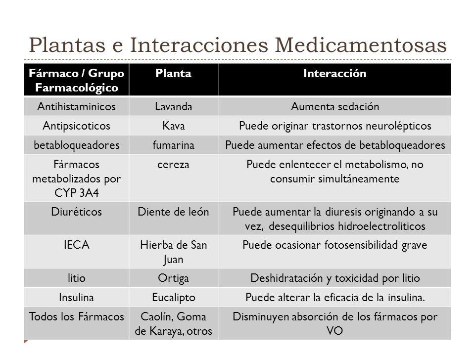 Plantas e Interacciones Medicamentosas Fármaco / Grupo Farmacológico PlantaInteracción AntihistaminicosLavandaAumenta sedación AntipsicoticosKavaPuede