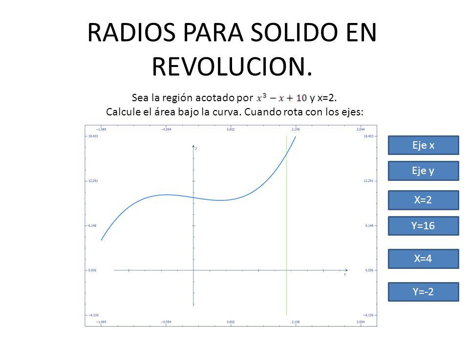 RADIOS PARA SOLIDO EN REVOLUCION. Sea la región acotado por y x=2. Calcule el área bajo la curva. Cuando rota con los ejes: Eje x Eje y X=2 Y=16 X=4 Y
