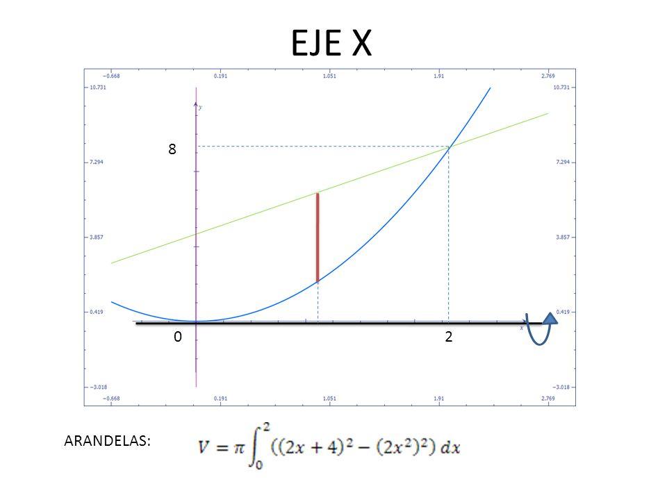 EJE X 2 8 0 ARANDELAS: