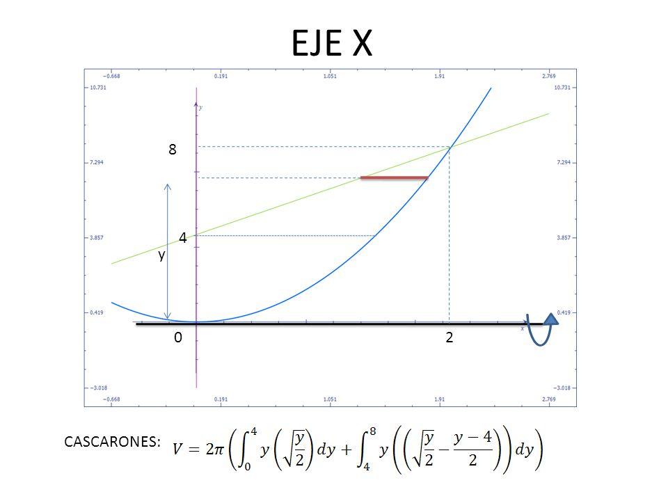 EJE X 2 8 0 y 4 CASCARONES: