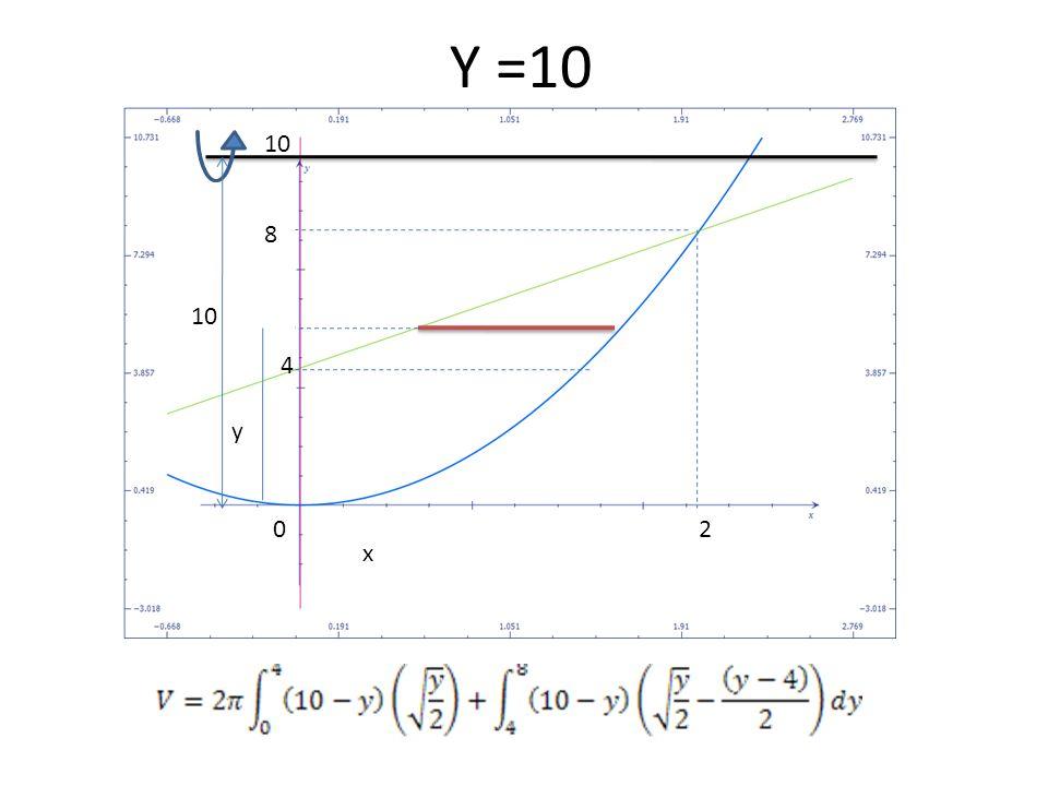 2 8 0 x Y =10 y 10 4