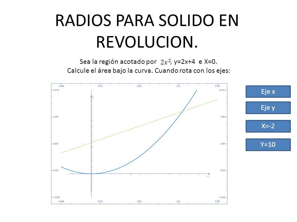 RADIOS PARA SOLIDO EN REVOLUCION. Sea la región acotado por, y=2x+4 e X=0. Calcule el área bajo la curva. Cuando rota con los ejes: Eje x Eje y X=-2 Y