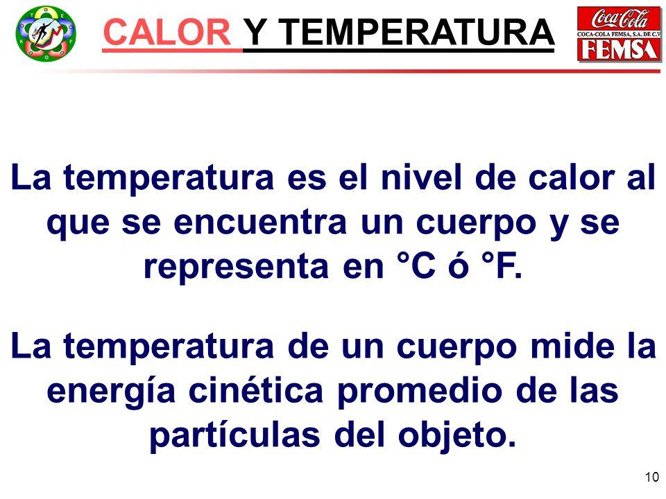 10 La temperatura es el nivel de calor al que se encuentra un cuerpo y se representa en °C ó °F.