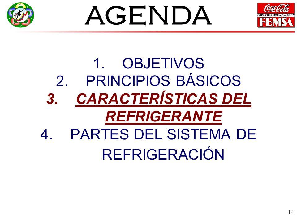 14 AGENDA 1.OBJETIVOS 2.PRINCIPIOS BÁSICOS 3.CARACTERÍSTICAS DEL REFRIGERANTE 4.