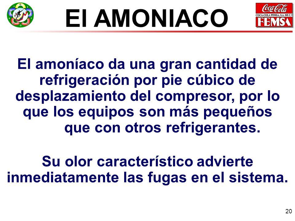 20 El AMONIACO El amoníaco da una gran cantidad de refrigeración por pie cúbico de desplazamiento del compresor, por lo que los equipos son más pequeños que con otros refrigerantes.