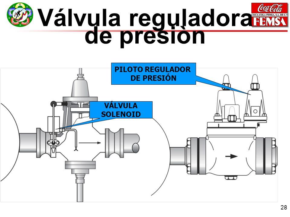 28 Válvula reguladora de presiòn PILOTO REGULADOR DE PRESIÓN VÁLVULA SOLENOID