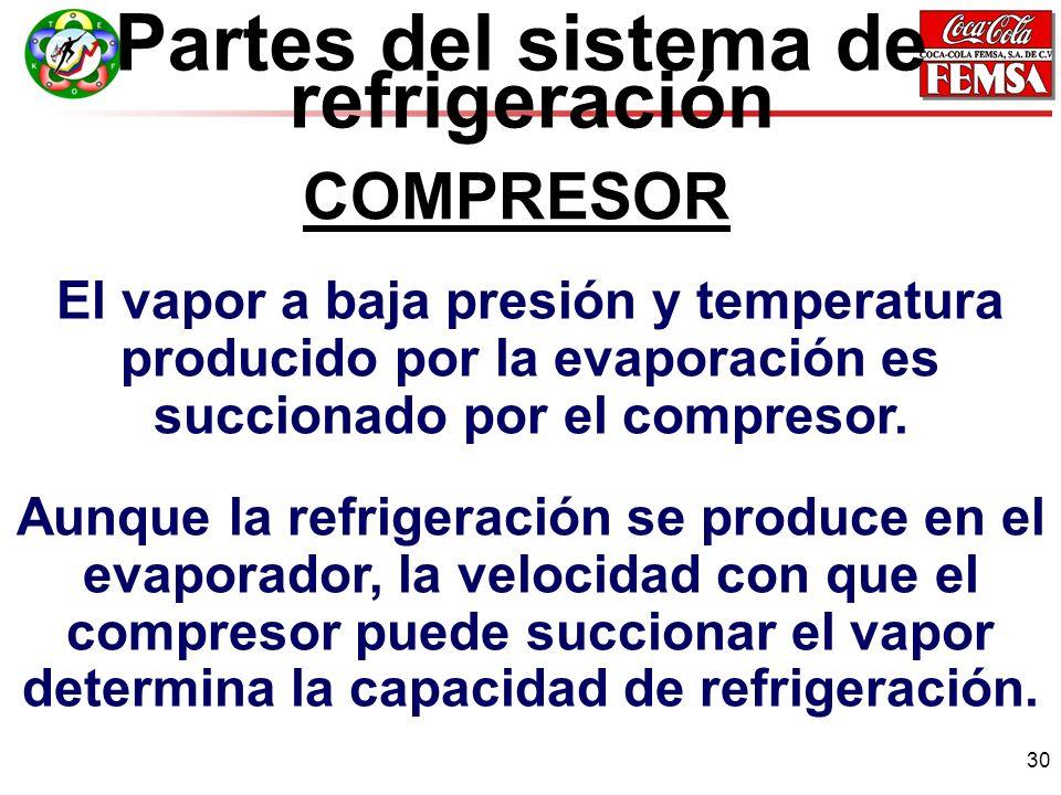 30 Partes del sistema de refrigeración El vapor a baja presión y temperatura producido por la evaporación es succionado por el compresor.