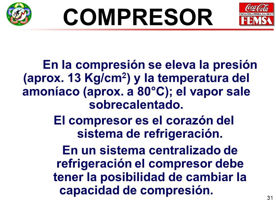 31 En la compresión se eleva la presión (aprox.13 Kg/cm 2 ) y la temperatura del amoníaco (aprox.