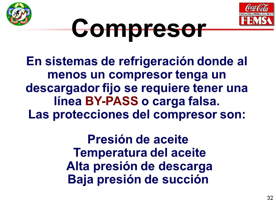 32 Compresor En sistemas de refrigeración donde al menos un compresor tenga un descargador fijo se requiere tener una línea BY-PASS o carga falsa.