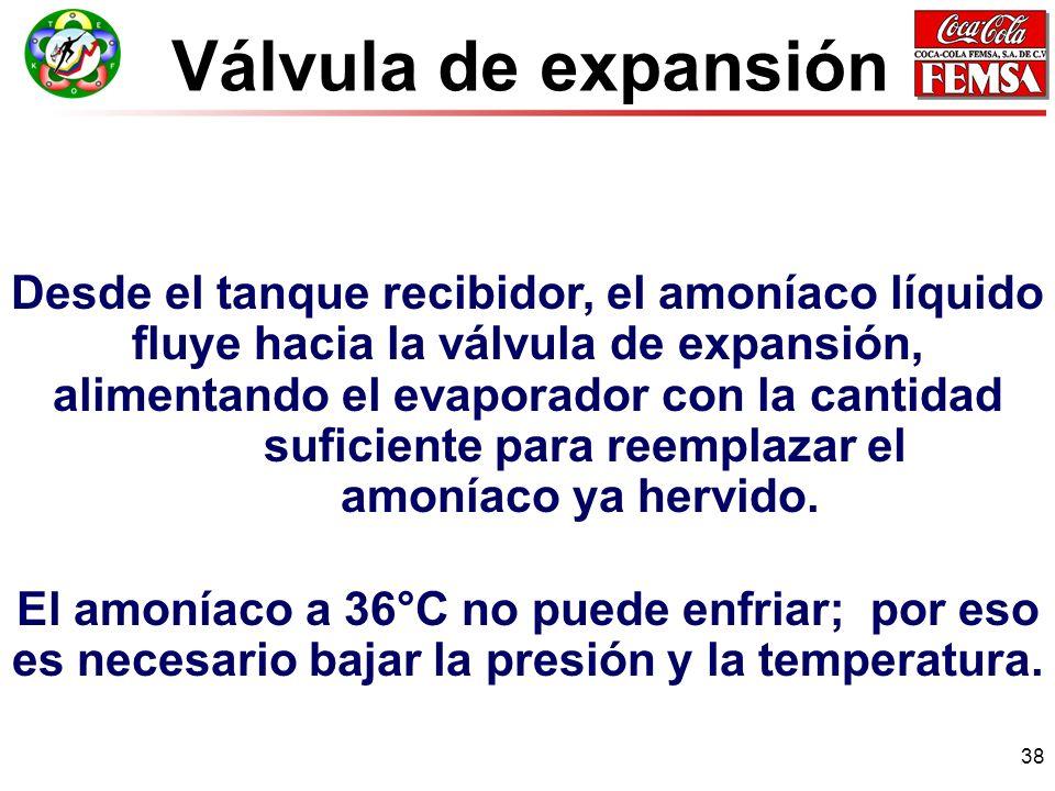 38 Válvula de expansión Desde el tanque recibidor, el amoníaco líquido fluye hacia la válvula de expansión, alimentando el evaporador con la cantidad suficiente para reemplazar el amoníaco ya hervido.