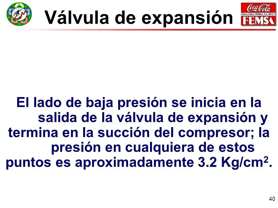 40 Válvula de expansión El lado de baja presión se inicia en la salida de la válvula de expansión y termina en la succión del compresor; la presión en cualquiera de estos puntos es aproximadamente 3.2 Kg/cm 2.