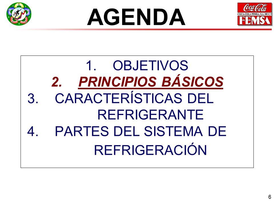 6 1.OBJETIVOS 2.PRINCIPIOS BÁSICOS 3.CARACTERÍSTICAS DEL REFRIGERANTE 4.