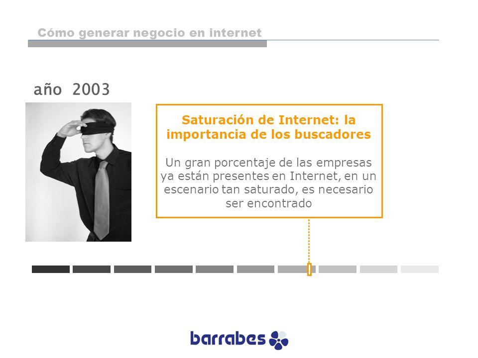 año 2003 Saturación de Internet: la importancia de los buscadores Un gran porcentaje de las empresas ya están presentes en Internet, en un escenario t
