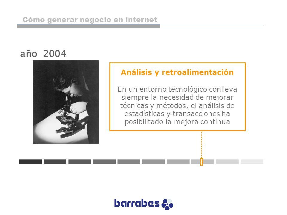año 2004 Análisis y retroalimentación En un entorno tecnológico conlleva siempre la necesidad de mejorar técnicas y métodos, el análisis de estadístic