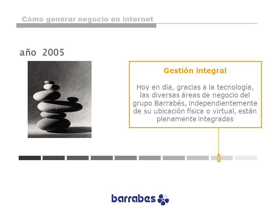 año 2005 Gestión integral Hoy en día, gracias a la tecnología, las diversas áreas de negocio del grupo Barrabés, independientemente de su ubicación fí