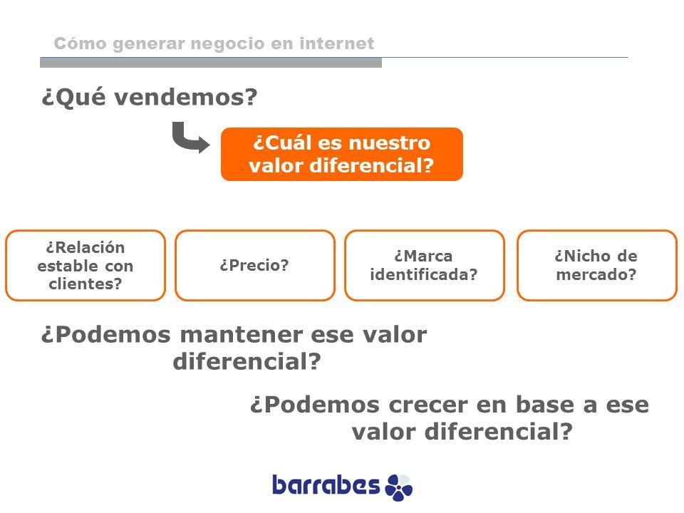 ¿Cuál es nuestro valor diferencial? ¿Qué vendemos? ¿Precio? ¿Relación estable con clientes? ¿Marca identificada? ¿Nicho de mercado? ¿Podemos mantener