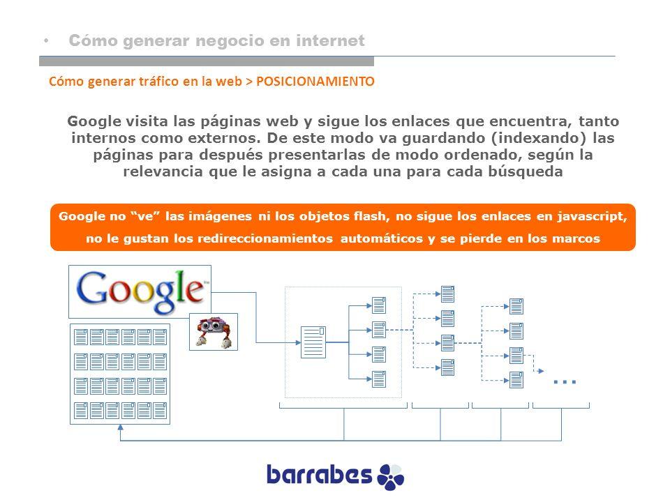 ... Google visita las páginas web y sigue los enlaces que encuentra, tanto internos como externos. De este modo va guardando (indexando) las páginas p