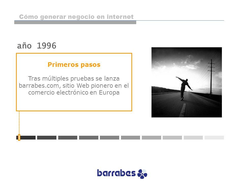 año 1996 Primeros pasos Tras múltiples pruebas se lanza barrabes.com, sitio Web pionero en el comercio electrónico en Europa Cómo generar negocio en i
