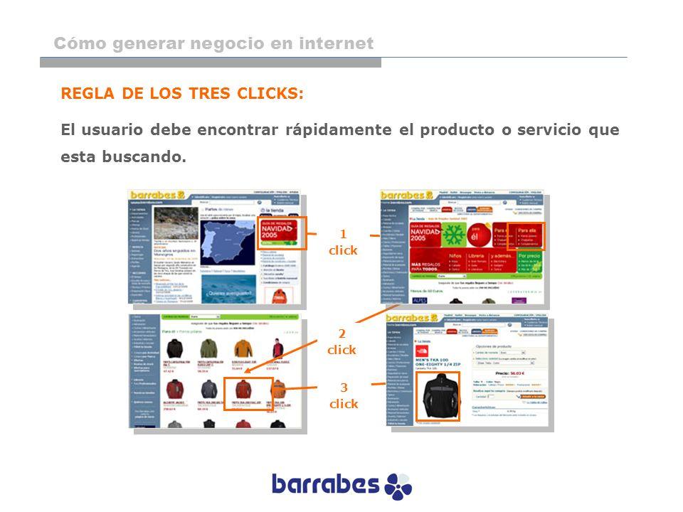 REGLA DE LOS TRES CLICKS: El usuario debe encontrar rápidamente el producto o servicio que esta buscando. 1 click 2 click 3 click 1 click Cómo generar
