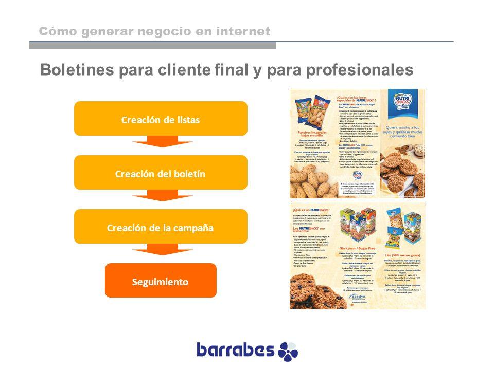Creación de listas Creación del boletín Creación de la campaña Seguimiento Boletines para cliente final y para profesionales Cómo generar negocio en i