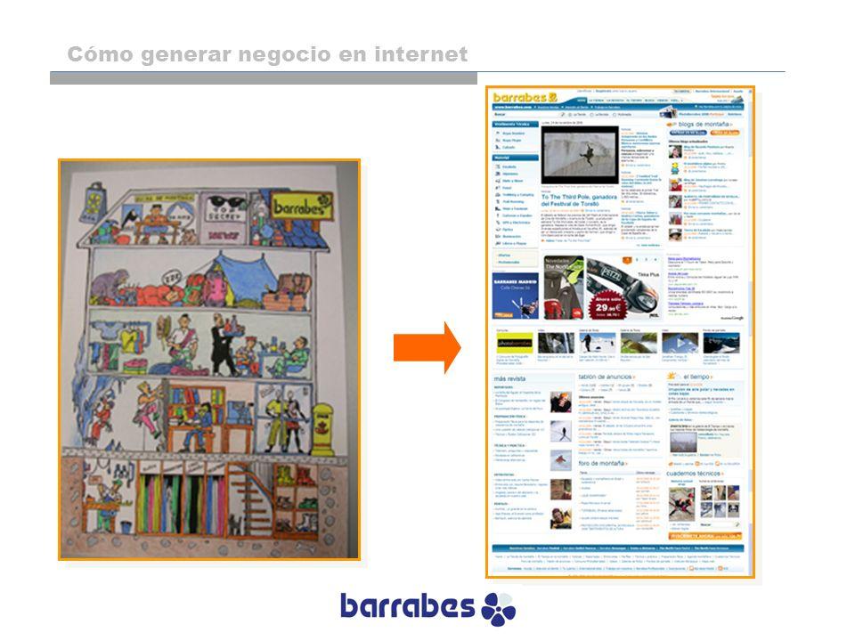 Los buscadores más utilizados http://gs.statcounter.com/#search_engine-ww-monthly-200809-200910-bar Cómo generar negocio en internet