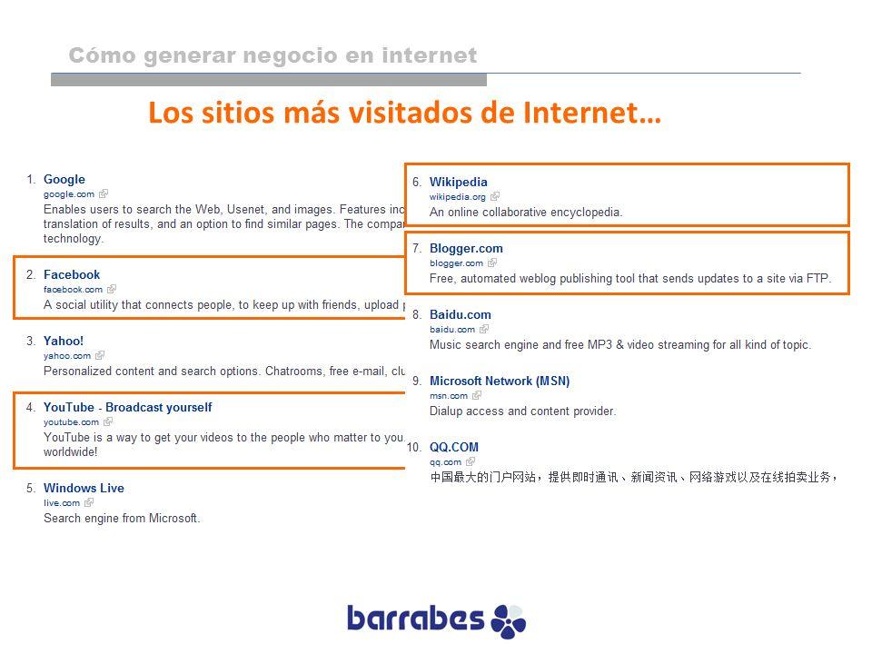 Los sitios más visitados de Internet… Cómo generar negocio en internet