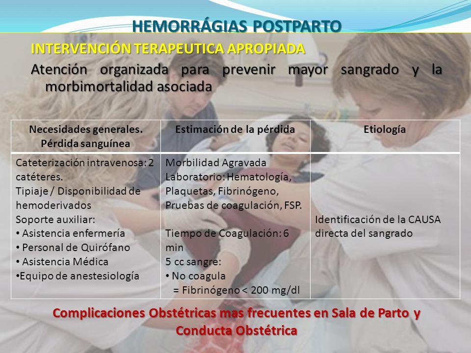 Complicaciones Obstétricas mas frecuentes en Sala de Parto y Conducta Obstétrica MANEJO INTRAOPERATORIO Hemorragias Postparto: 1.