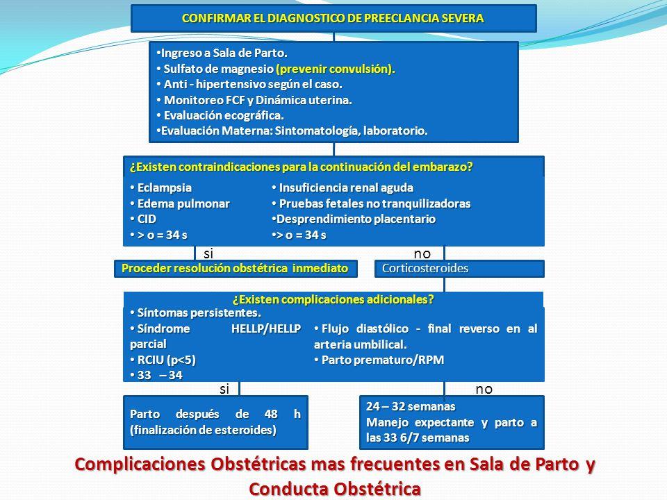 Complicaciones Obstétricas mas frecuentes en Sala de Parto y Conducta Obstétrica