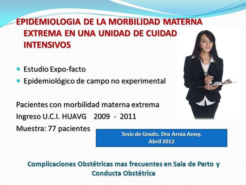 Complicaciones Obstétricas mas frecuentes en Sala de Parto y Conducta Obstétrica Las características socio-demográficas de las pacientes con Morbilidad Extrema Materna
