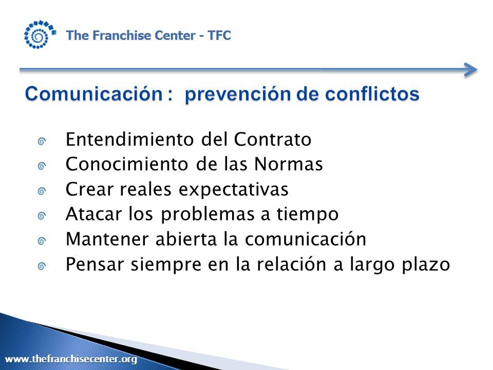 Entendimiento del Contrato Conocimiento de las Normas Crear reales expectativas Atacar los problemas a tiempo Mantener abierta la comunicación Pensar