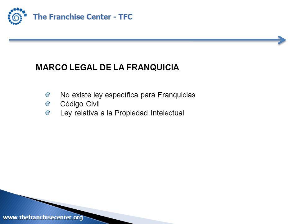 MARCO LEGAL DE LA FRANQUICIA No existe ley específica para Franquicias Código Civil Ley relativa a la Propiedad Intelectual www.thefranchisecenter.org