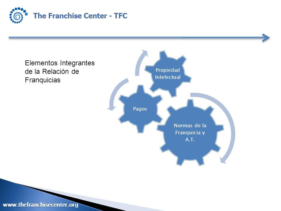 www.thefranchisecenter.org Elementos Integrantes de la Relación de Franquicias Normas de la Franquicia y A.T. Pagos Propiedad Intelectual