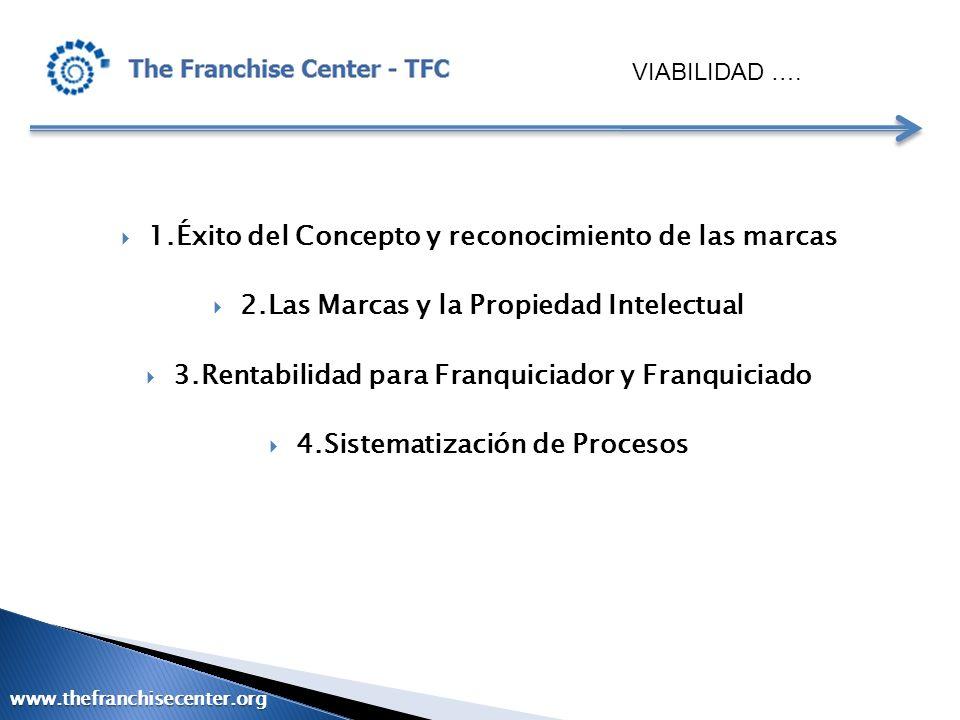 1.Éxito del Concepto y reconocimiento de las marcas 2.Las Marcas y la Propiedad Intelectual 3.Rentabilidad para Franquiciador y Franquiciado 4.Sistema