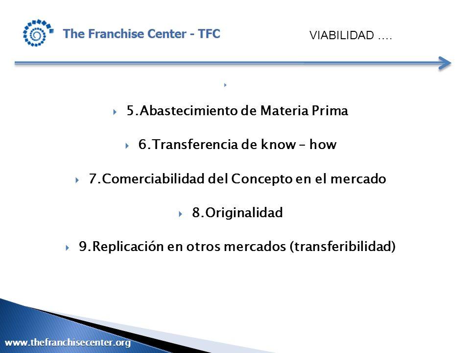 5.Abastecimiento de Materia Prima 6.Transferencia de know – how 7.Comerciabilidad del Concepto en el mercado 8.Originalidad 9.Replicación en otros mer