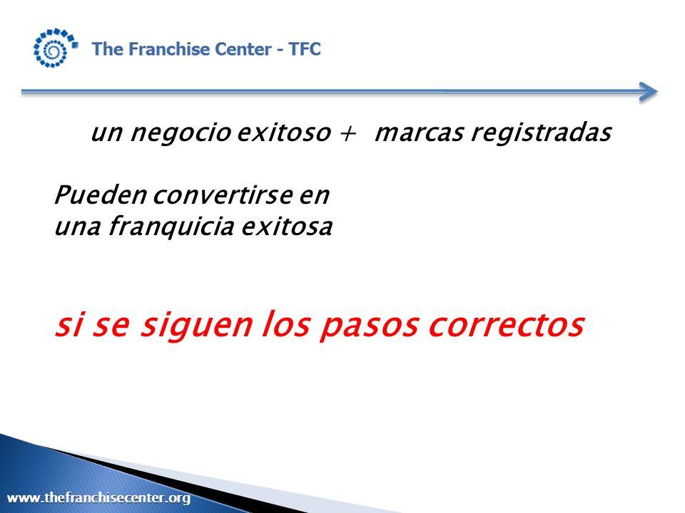 un negocio exitoso + marcas registradas Pueden convertirse en una franquicia exitosa si se siguen los pasos correctos www.thefranchisecenter.org