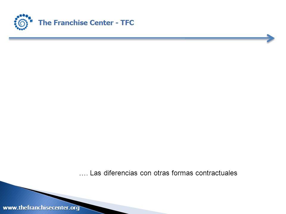 …. Las diferencias con otras formas contractuales