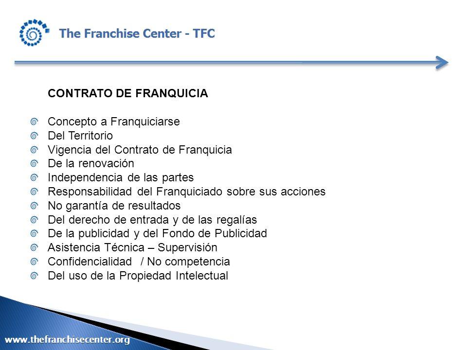 CONTRATO DE FRANQUICIA Concepto a Franquiciarse Del Territorio Vigencia del Contrato de Franquicia De la renovación Independencia de las partes Respon