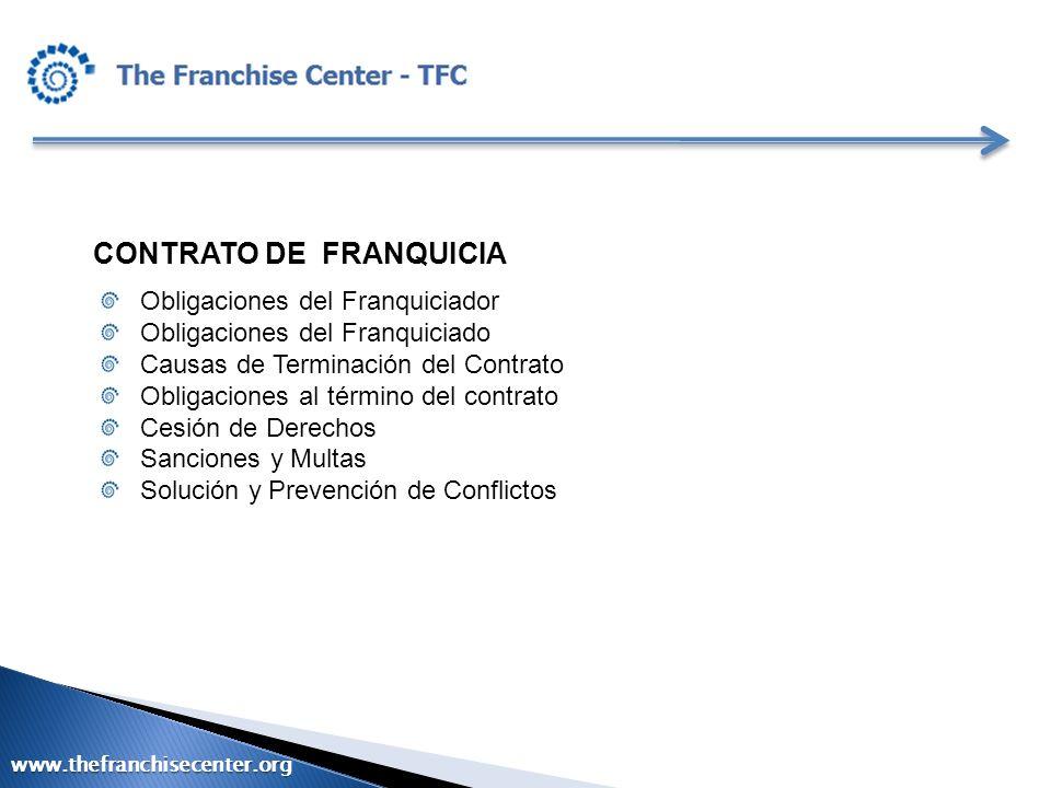 CONTRATO DE FRANQUICIA Obligaciones del Franquiciador Obligaciones del Franquiciado Causas de Terminación del Contrato Obligaciones al término del con