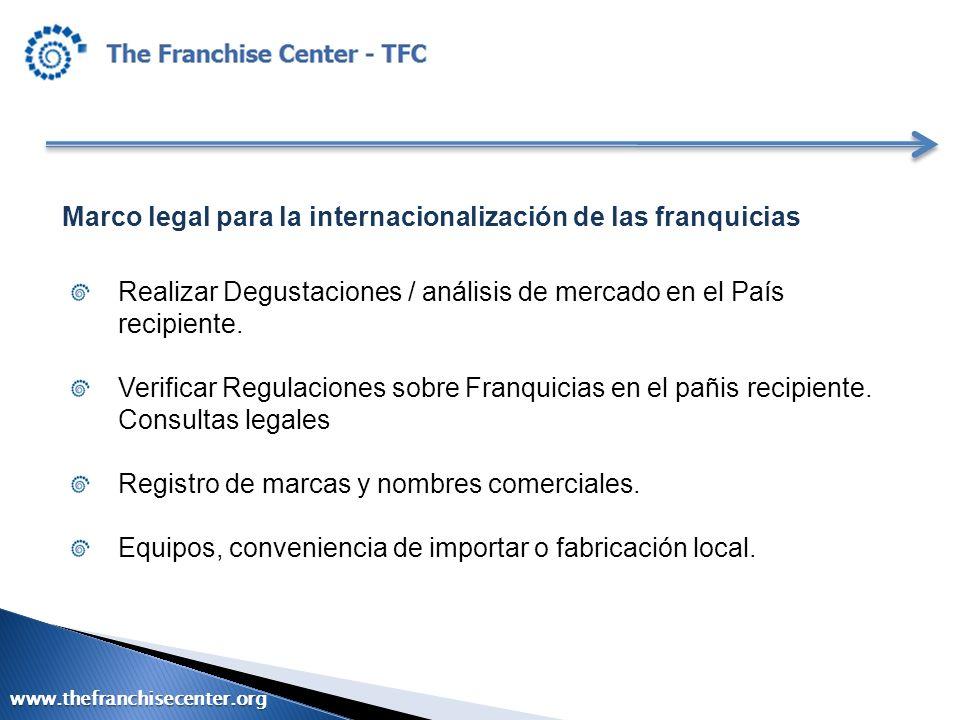Marco legal para la internacionalización de las franquicias Realizar Degustaciones / análisis de mercado en el País recipiente. Verificar Regulaciones