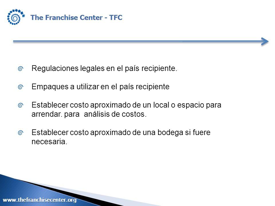 Marco legal para la internacionalización de las franquicias Regulaciones legales en el país recipiente. Empaques a utilizar en el país recipiente Esta