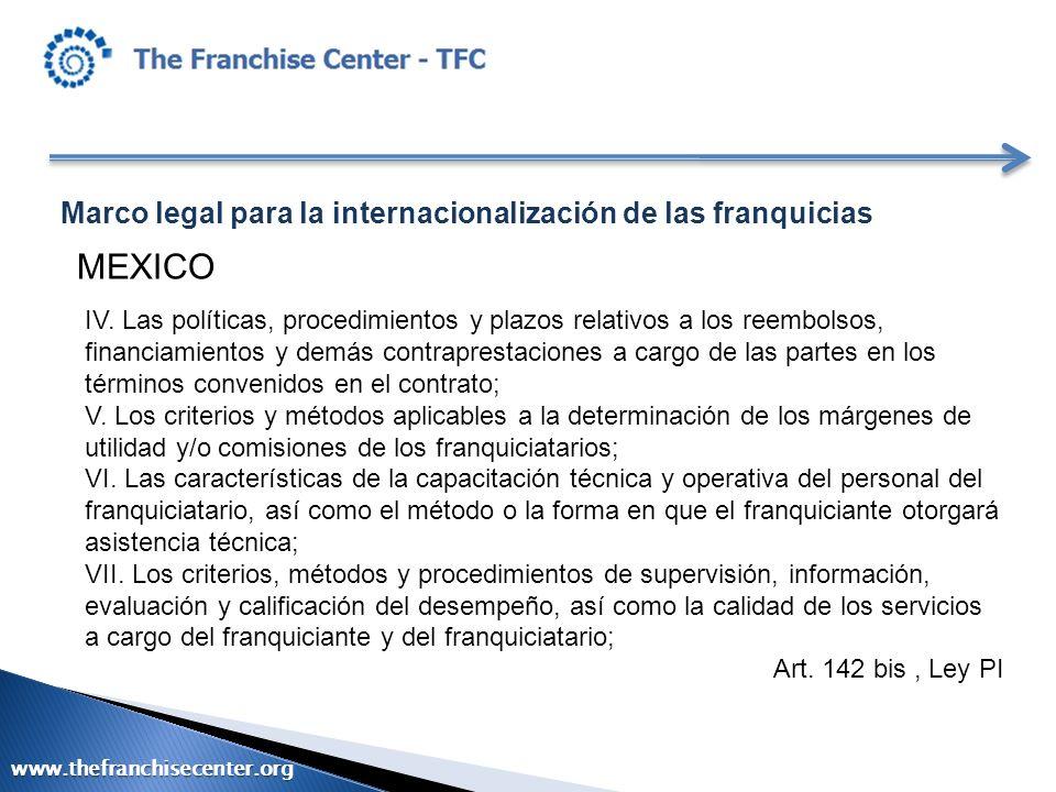 Marco legal para la internacionalización de las franquicias MEXICO IV. Las políticas, procedimientos y plazos relativos a los reembolsos, financiamien