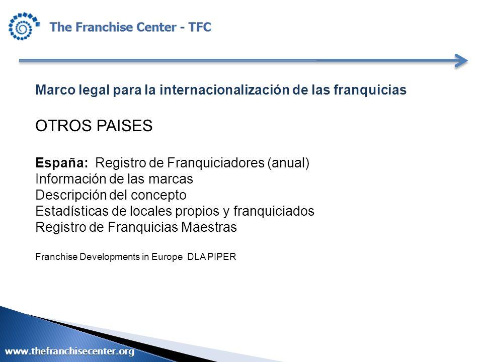 Marco legal para la internacionalización de las franquicias OTROS PAISES España: Registro de Franquiciadores (anual) Información de las marcas Descrip
