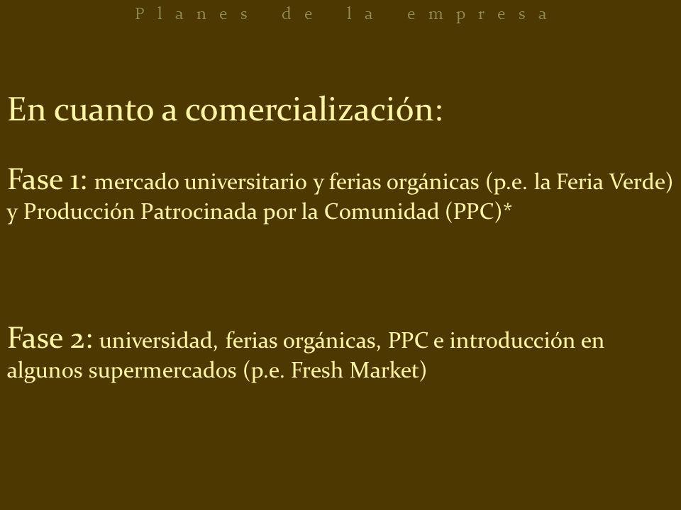 En cuanto a comercialización: Fase 1: mercado universitario y ferias orgánicas (p.e. la Feria Verde) y Producción Patrocinada por la Comunidad (PPC)*