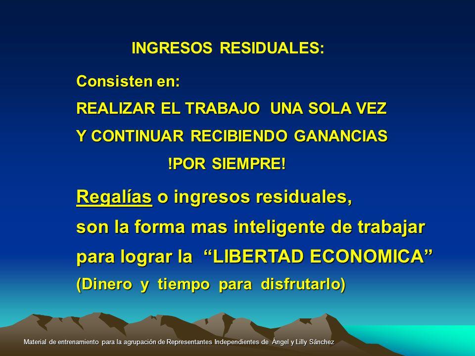 INGRESOS RESIDUALES: Consisten en: REALIZAR EL TRABAJO UNA SOLA VEZ Y CONTINUAR RECIBIENDO GANANCIAS !POR SIEMPRE! !POR SIEMPRE! Regalías o ingresos r
