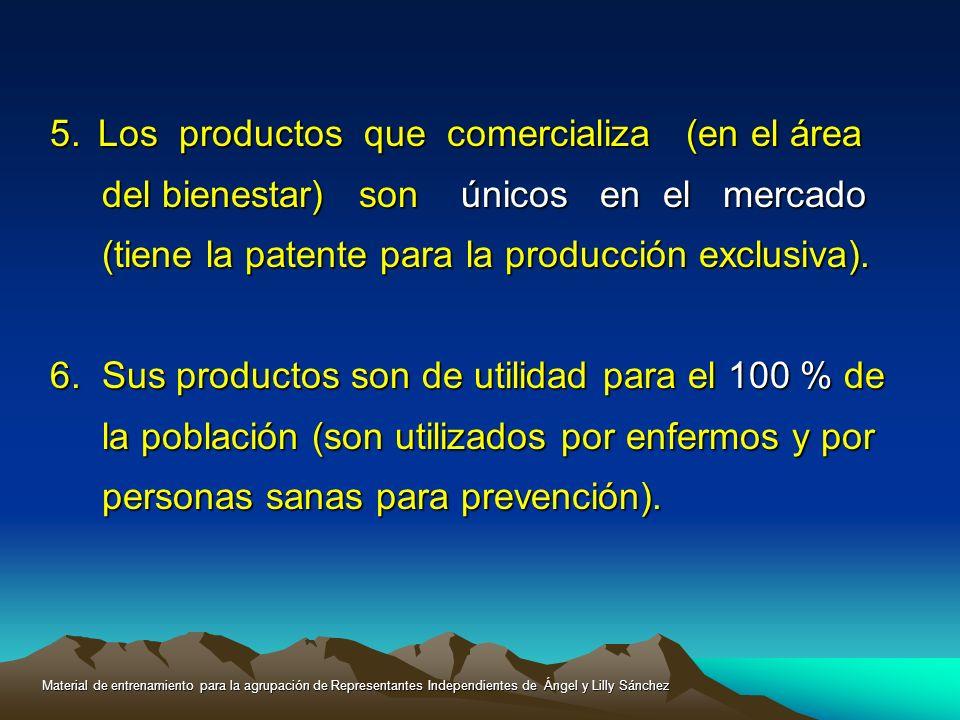 5.Los productos que comercializa (en el área del bienestar) son únicos en el mercado del bienestar) son únicos en el mercado (tiene la patente para la