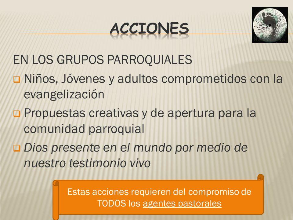 EN LOS GRUPOS PARROQUIALES Niños, Jóvenes y adultos comprometidos con la evangelización Propuestas creativas y de apertura para la comunidad parroquia